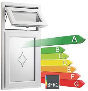 Window Energy Efficiency Ratings Safestyle Uk